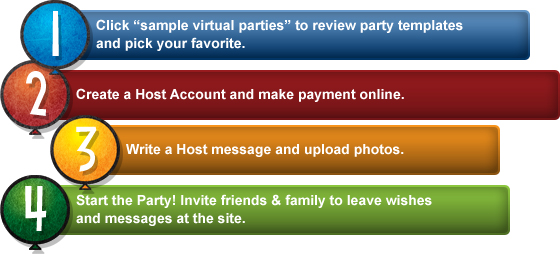 the virtual birthday party inc home